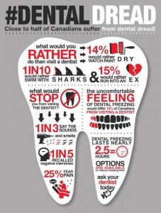 #DentalDread