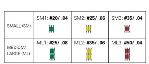 FIGURE 5. File Size Reference Chart.