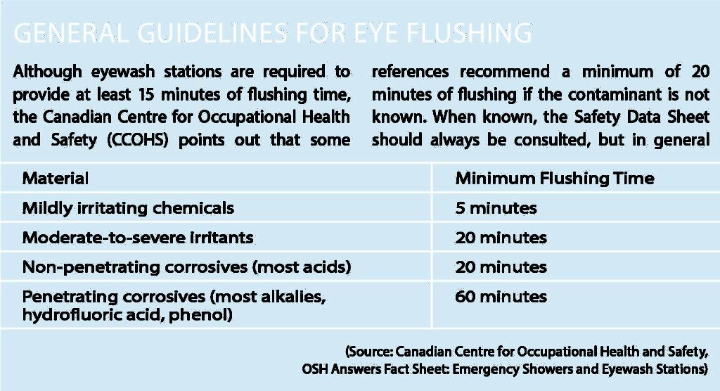 ohy graph eye wash