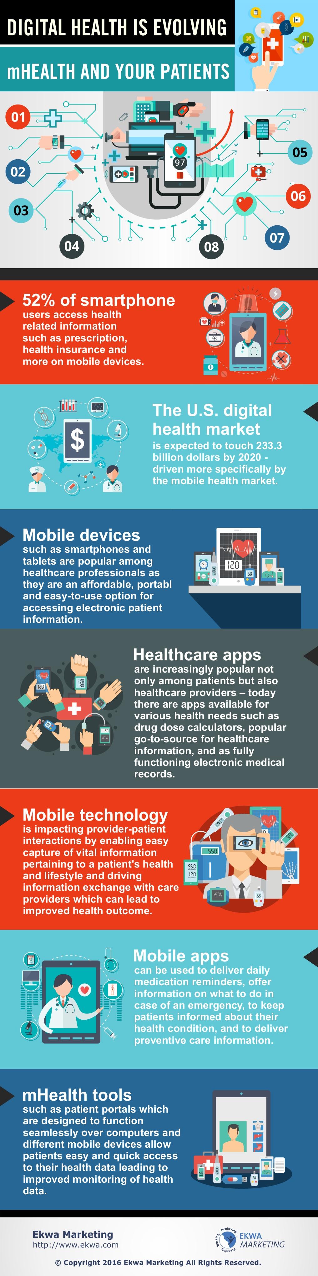 digital-health-blog
