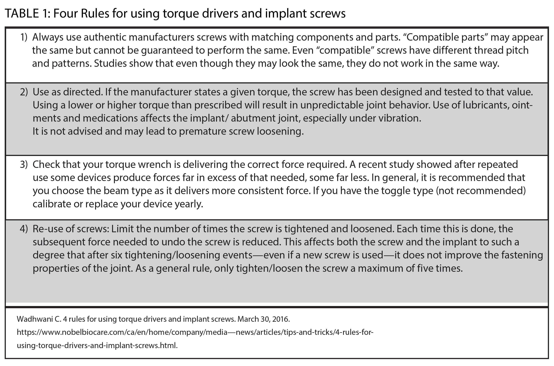implant-screws-table