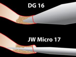 Illustration shows the differencebetween sliding through orifice dentin mud or collagen versus collecting the mud or collagen and blocking the canal orifice.