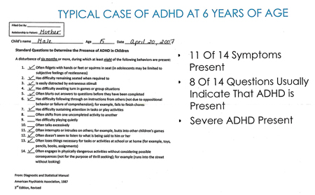 Case Study: ADD/ADHD Questionnaire of same male.