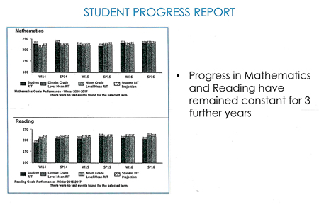 Case Study: Student progress report over 3 years of same male.