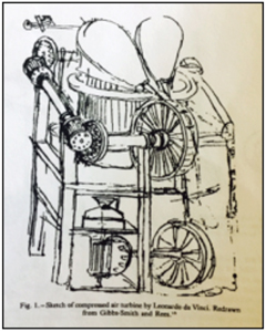 Sketch of compressed air turbine by Leonardo da Vinci. Redrawn from Gibbs-Smith and Rees. 13