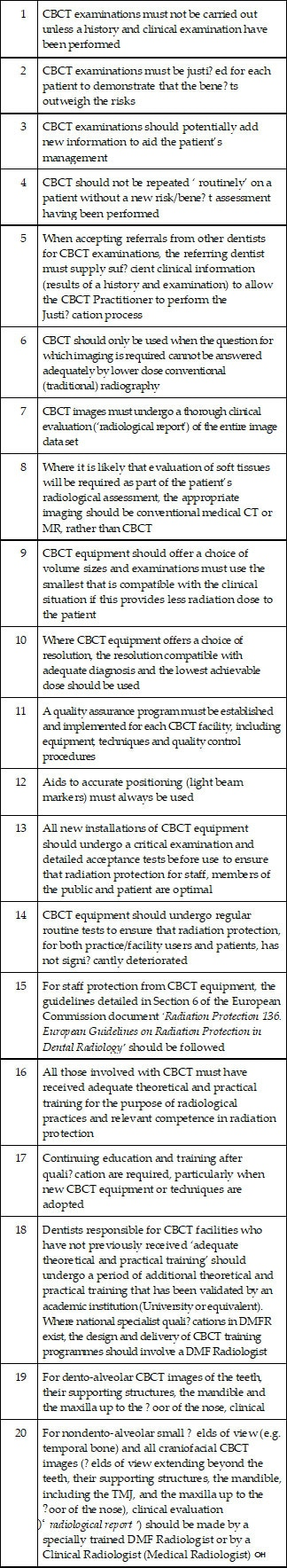 EADMFR Basic Principles on the Use of Cone Beam CT