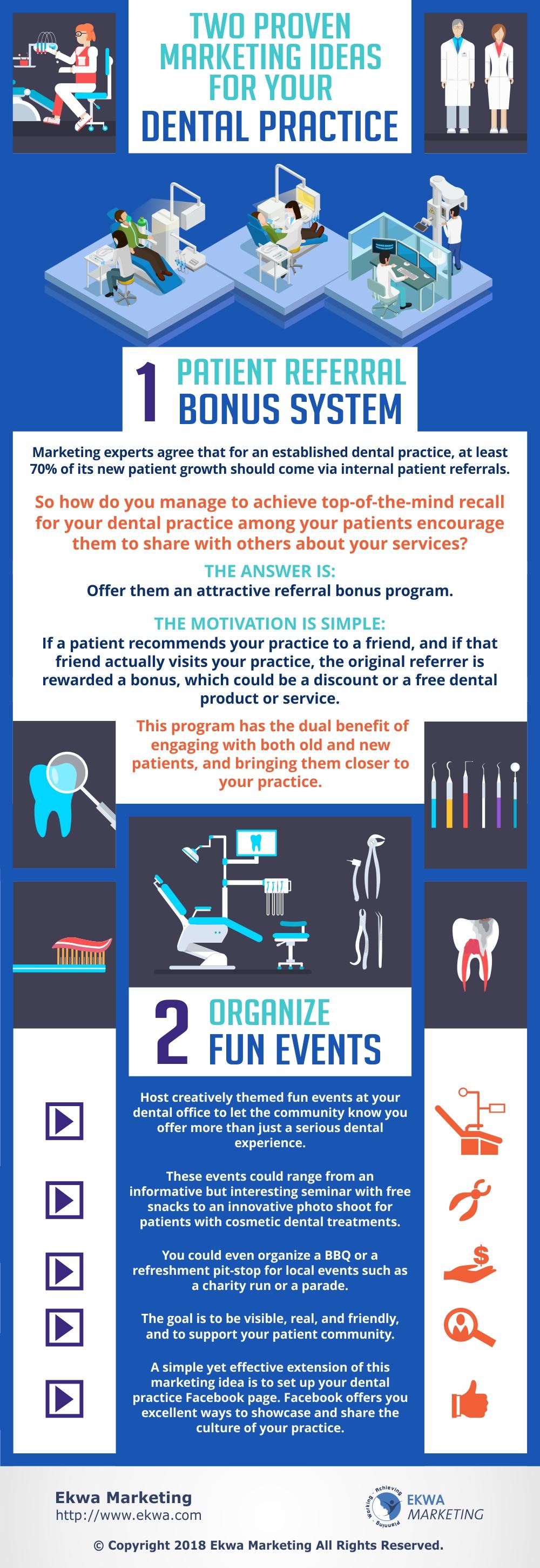 Marketing Ideas for Dental Practice