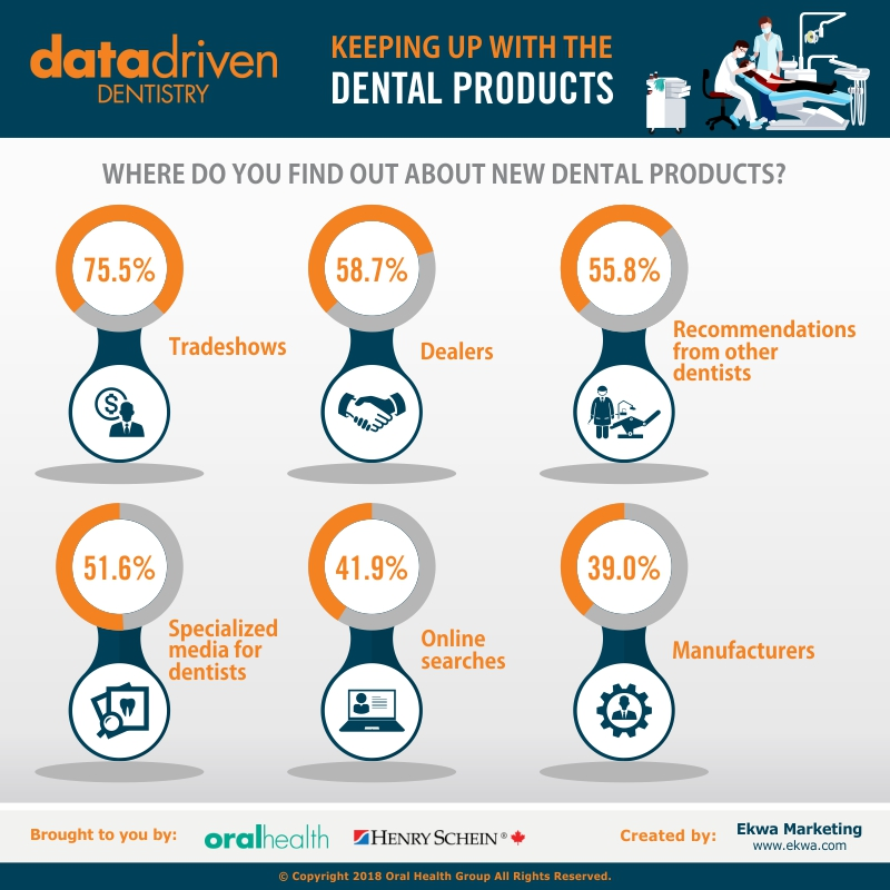 Between February and March 2018, RKI, a third party independent research house,
