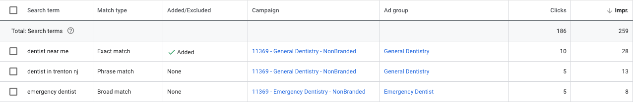 dental google advertising